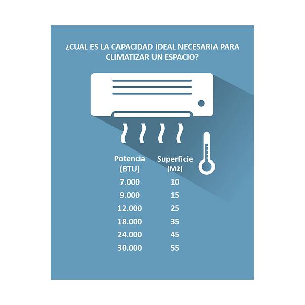 AIRE ACONDICIONADO SPL-INV-CMU12K
