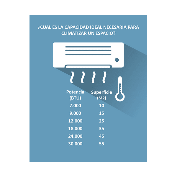 AIRE ACONDICIONADO SPL-CMU9K