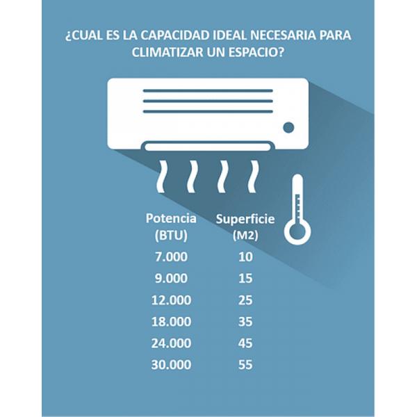 AIRE ACONDICIONADO SPL-CMU12K